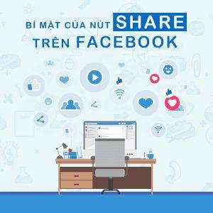 Facebook Marketing: 5 cách khiến khách hàng share nội dung của bạn