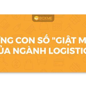 """Những con số """"giật mình"""" của ngành Logistics"""