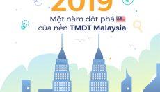 2019: Một năm đột phá của nền TMĐT Malaysia