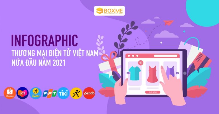 thuong-mai-dien-tu-viet-nam-nua-dau-nam-2021