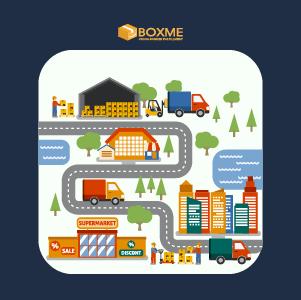outsource logistics service