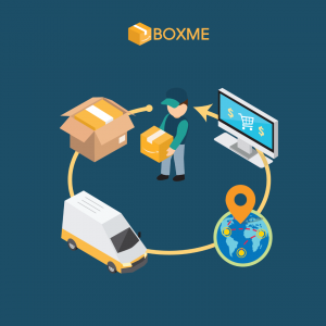 Cross-border Shipping & Fulfillment: The Ultimate Solutions
