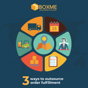 3 simple ways to outsource your order fulfillment