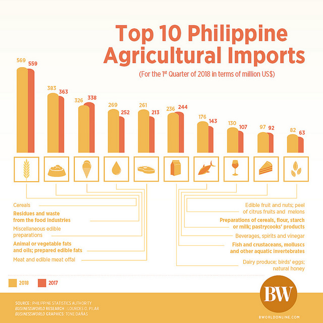 [Southeast Asia] Export Potential in the Philippines (PART II) 2