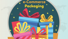 What is e Commerce Packaging and Just How Important is It to Your Business?