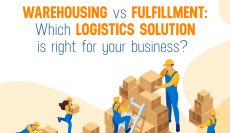 Warehousing vs Fulfillment: Which logistics solution is right for your business?