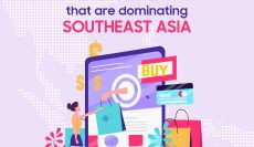 E-commerce platforms that are dominating Southeast Asia