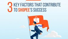 3 key factors that contribute to Shopee's success
