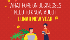 What foreign businesses need to know about Lunar New Year